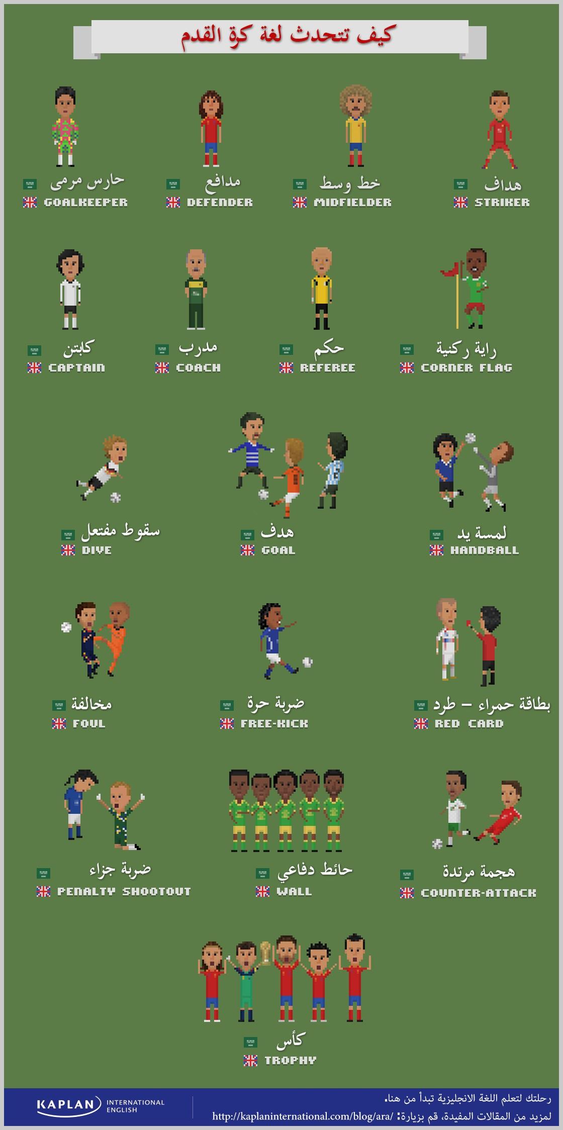 لغة كرة القدم