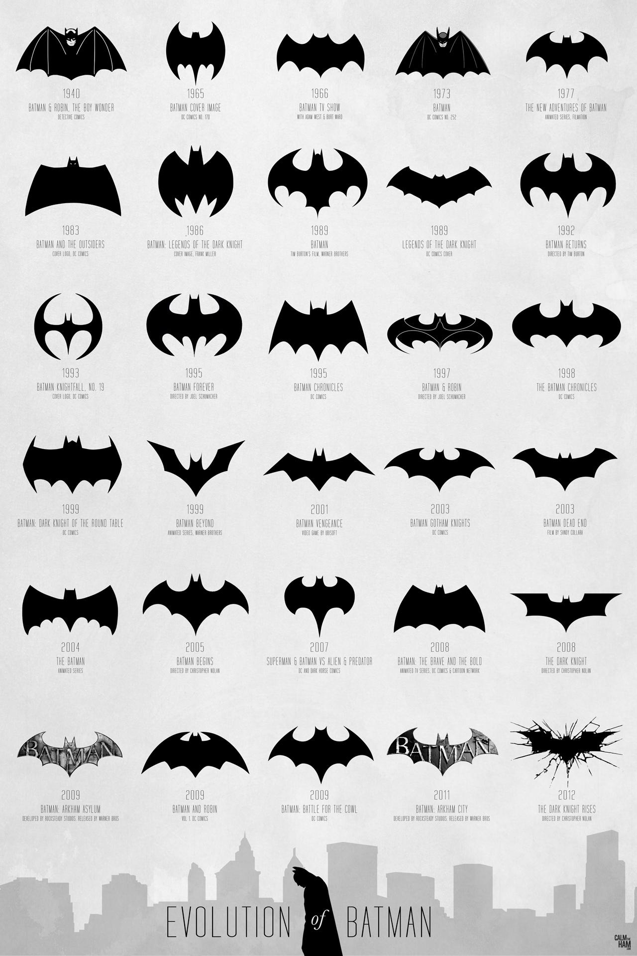 مراحل تطور باتمان